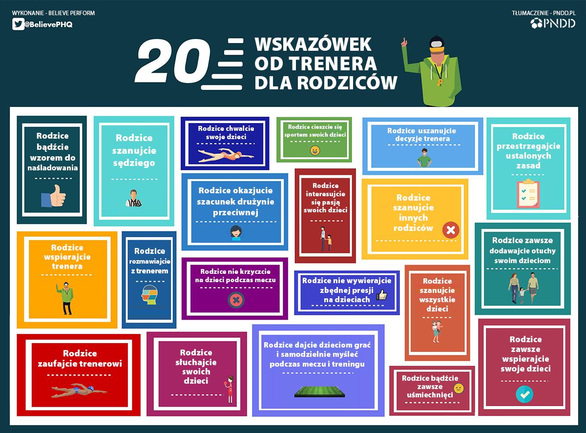 http://pilkanoznadladzieci.pl/wp-content/uploads/2017/03/20-wskaz%C3%B3wek-od-trenera-dla-rodzicow.png