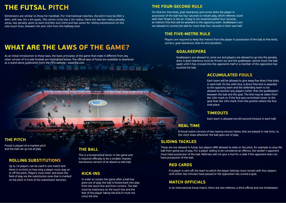 obraz futsal przepisy